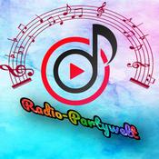 Radio-Partywelt