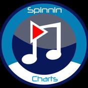 spinnin-charts