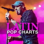CALM RADIO - Latin Pop Charts