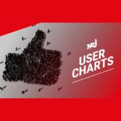 Energy User Charts