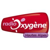 Radio Oxygène Hautes Alpes